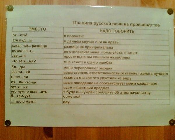 Правила русской речи7997
